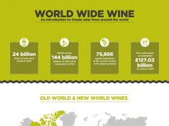 Red Wine Infographic Ocado